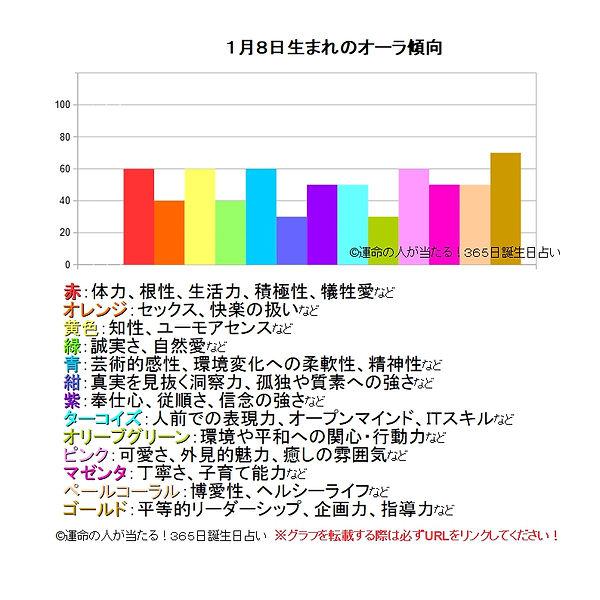 1月8日生まれのオーラ傾向.jpg