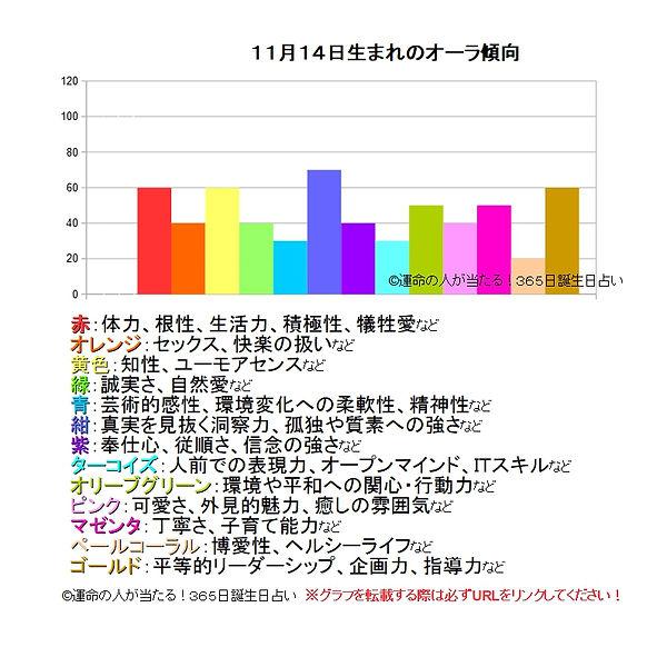 11月14日生まれのオーラ傾向.jpg