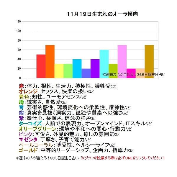 11月19日生まれのオーラ傾向.jpg