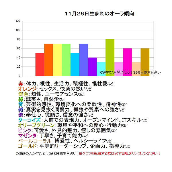11月26日生まれのオーラ傾向.jpg