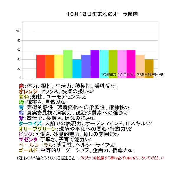 10月13日生まれのオーラ傾向.jpg