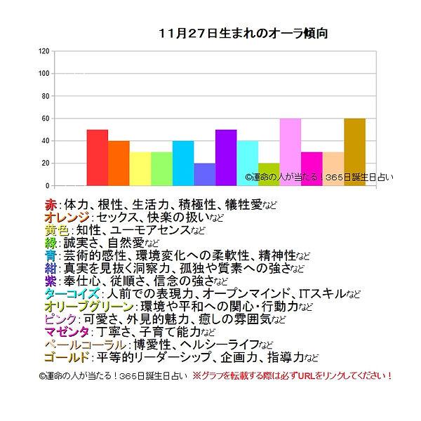11月27日生まれのオーラ傾向.jpg