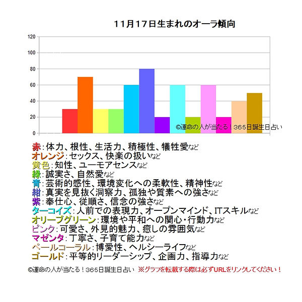 11月17日生まれのオーラ傾向.jpg