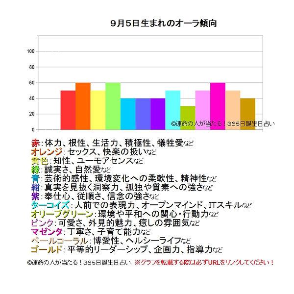 9月5日生まれのオーラ傾向.jpg