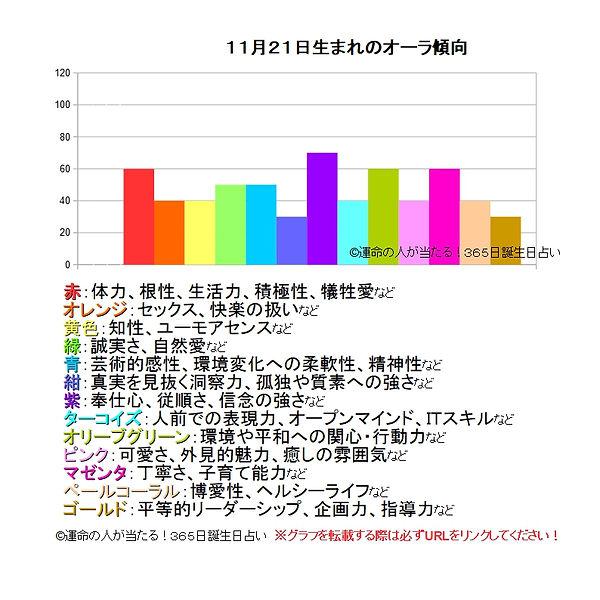 11月21日生まれのオーラ傾向.jpg