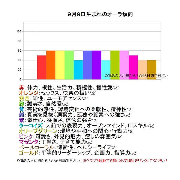 9月9日生まれのオーラ傾向.jpg