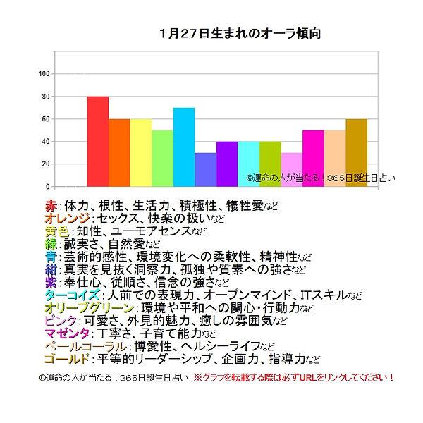 1月27日生まれのオーラ傾向.jpg