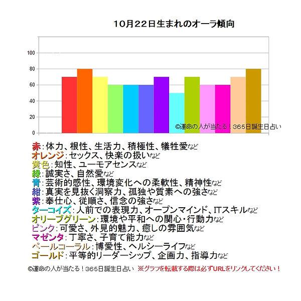 10月22日生まれのオーラ傾向.jpg