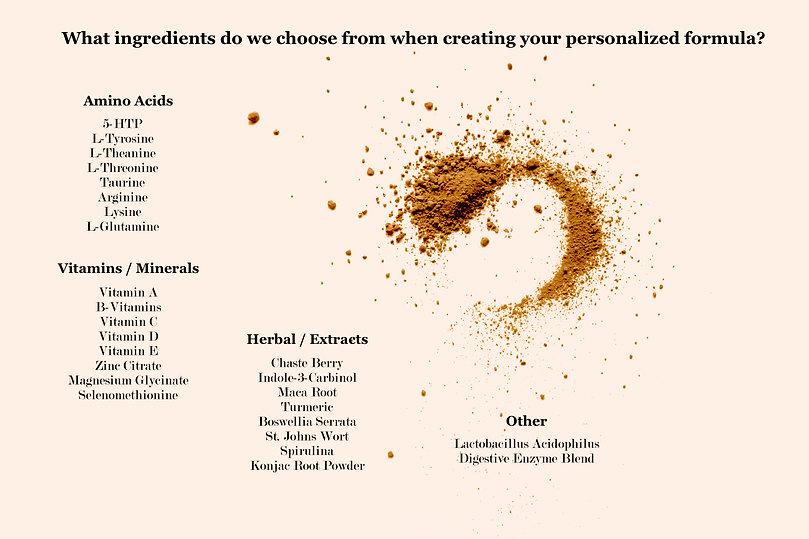 AMIE Ingredients.jpg
