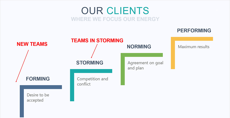Team - Our Clients.png