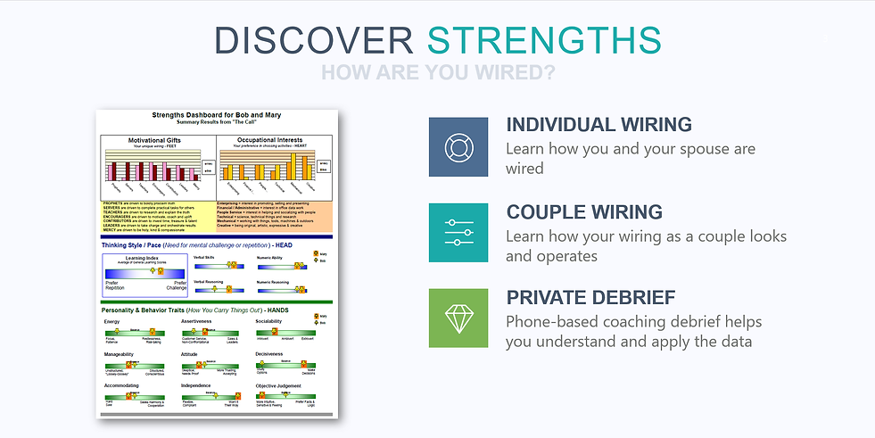 Marriage - Discover Strengths.png