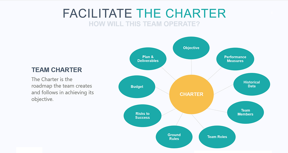 Team - Facilitate the Charter.png