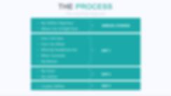 CLP Process.png