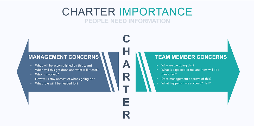Team - Charter Importance.png