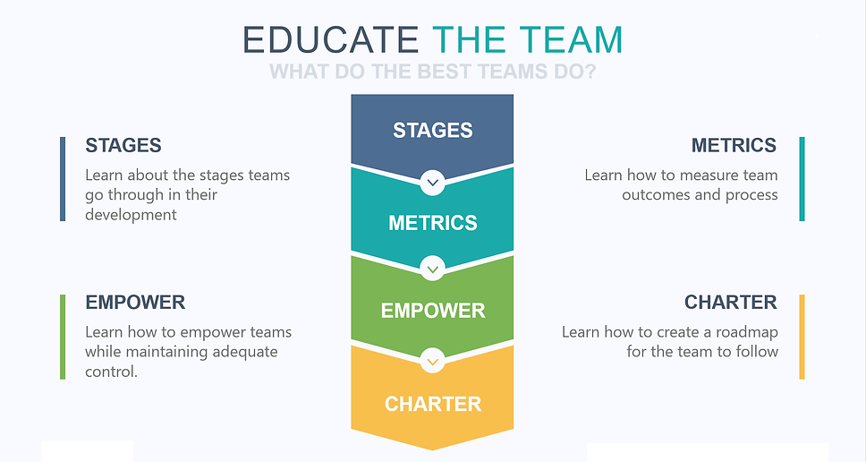 Teams - Educate the Team.png