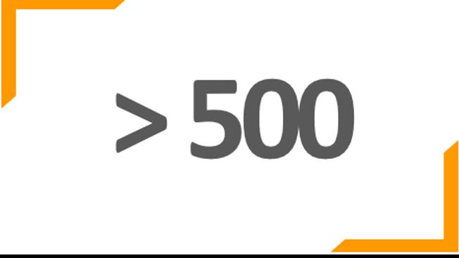 Programme annuel BONNE ROUTE + 500 collaborateurs