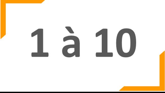 Programme annuel BONNE ROUTE 1 à 10 collaborateurs