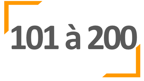 Programme annuel BONNE ROUTE 101 à 200 collaborateurs