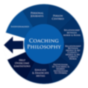 coaching-philosophy-graphic.png