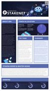 PaperCoins_Stakenet.jpg