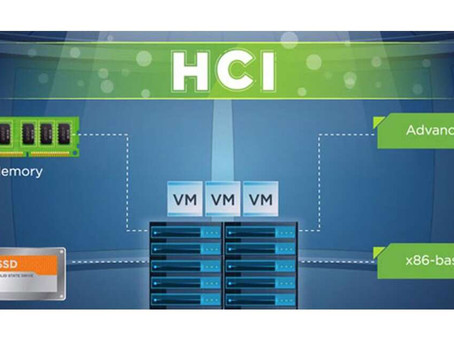 What is hyperconvergence, or HCI, or dHCI today? Why it's all worth knowing