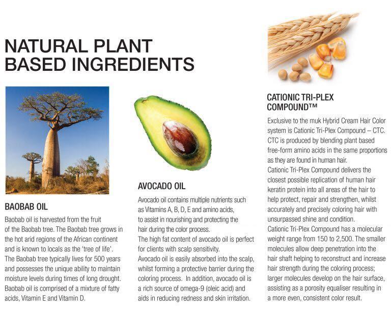 Muk ingredients