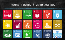 Human Rights and the 2030 Agenda