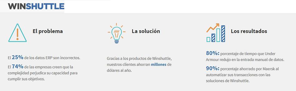 RPA para automatización de SAP: Reduzca costos, tiempos y errores de digitación de Datos en SAP con Winshuttle
