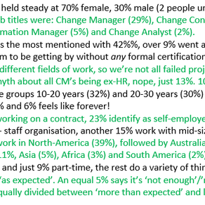 Change Demographics Survey 2018