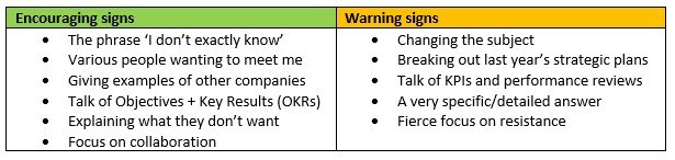 Table with encouraging and warning signs belonging to the question: What are you looking to accomplish?