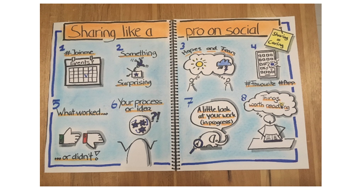 Visualisation of 8 things to do for sharing on social media like a pro