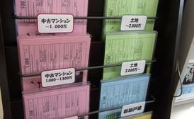 レントドゥ!東札幌店 物件パネルコーナー