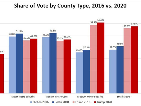 Democrats Used To Dominate Rural Districts-- Why Has That Changed So Drastically?
