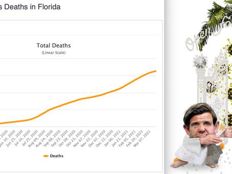 Bad Pandemic News In Florida & Idaho, Courtesy Of Your Lunatic Fringe GOP