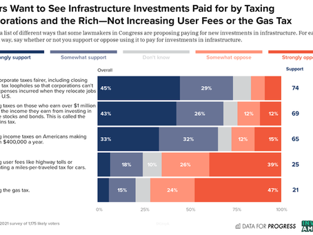 The GOP Ads On Biden's Tax Proposals Are Demonstrably False