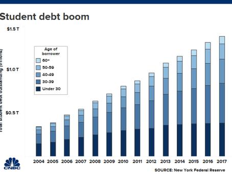 Will Progressives Persuade Biden To Cancel Significant Student Loan Debt?