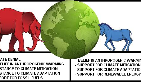 Conservatives' Constituents May Be Broiling, But They're Still Opposing Climate Solutions