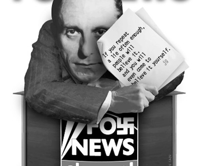 How Gullible Do You Have To Be To Believe Anything On Fox-- Or To Vote Republican?