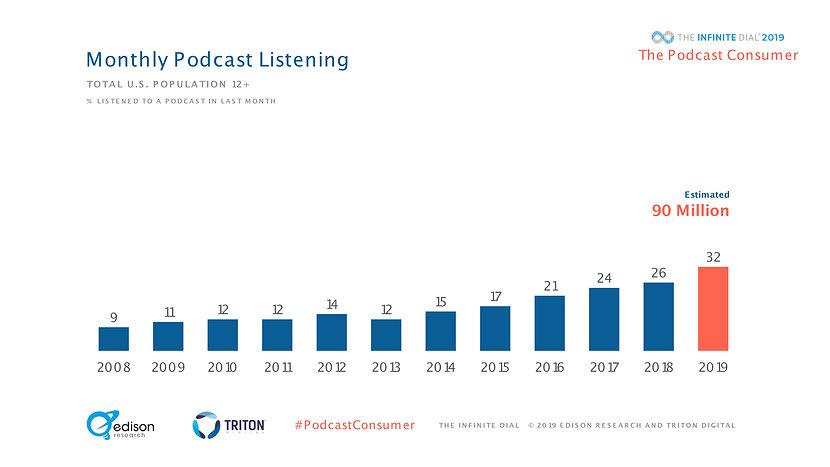 Podcast Chart5.jpg