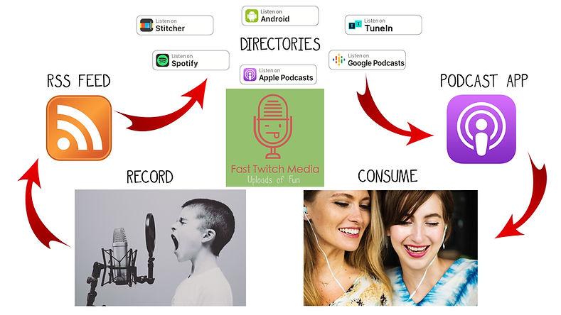 Podcast Chart3.jpg