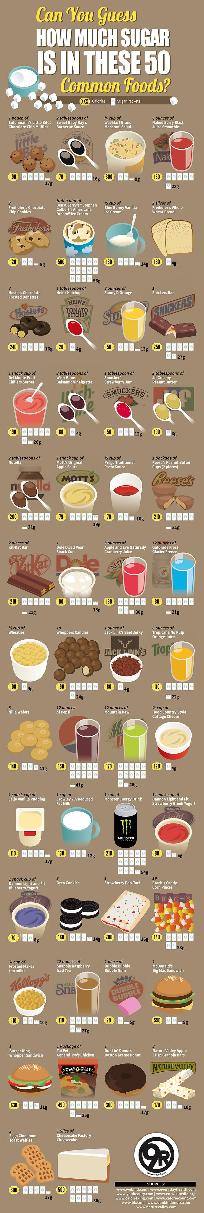 50 common Foods.jpg