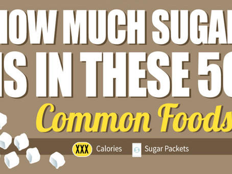 Your sweet tooth is costing you more than you think!
