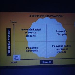 Innovaton