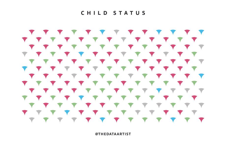 Biological Parents: Status