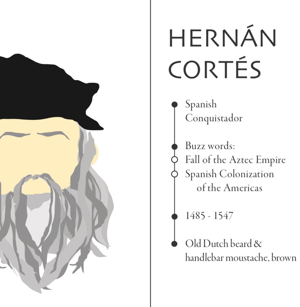 Beards of Influence