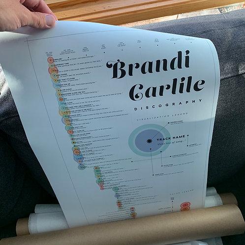 Brandi Carlile Discography