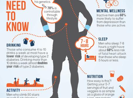 Raising Awareness for Men's Health.