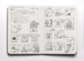 Sketchbook MockUp PSD.png