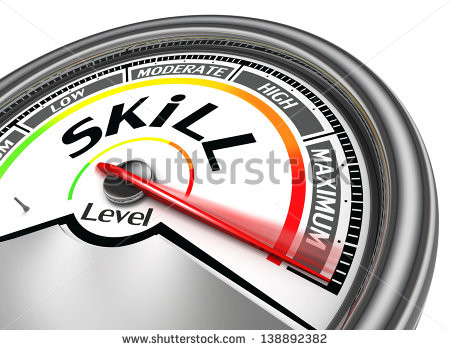 Skill Level Logo