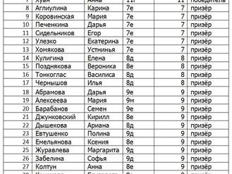 ВСЕРОССИЙСКАЯ ОЛИМПИАДА ШКОЛЬНИКОВ, МУНИЦИПАЛЬНЫЙ ЭТАП, 2016